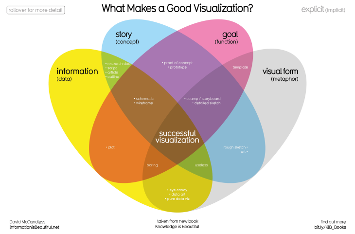 2552_What-Makes-a-Good-Infoviz-frame01